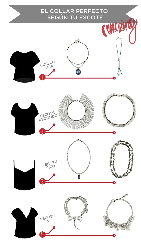 elegir el collar adecuado paso a paso