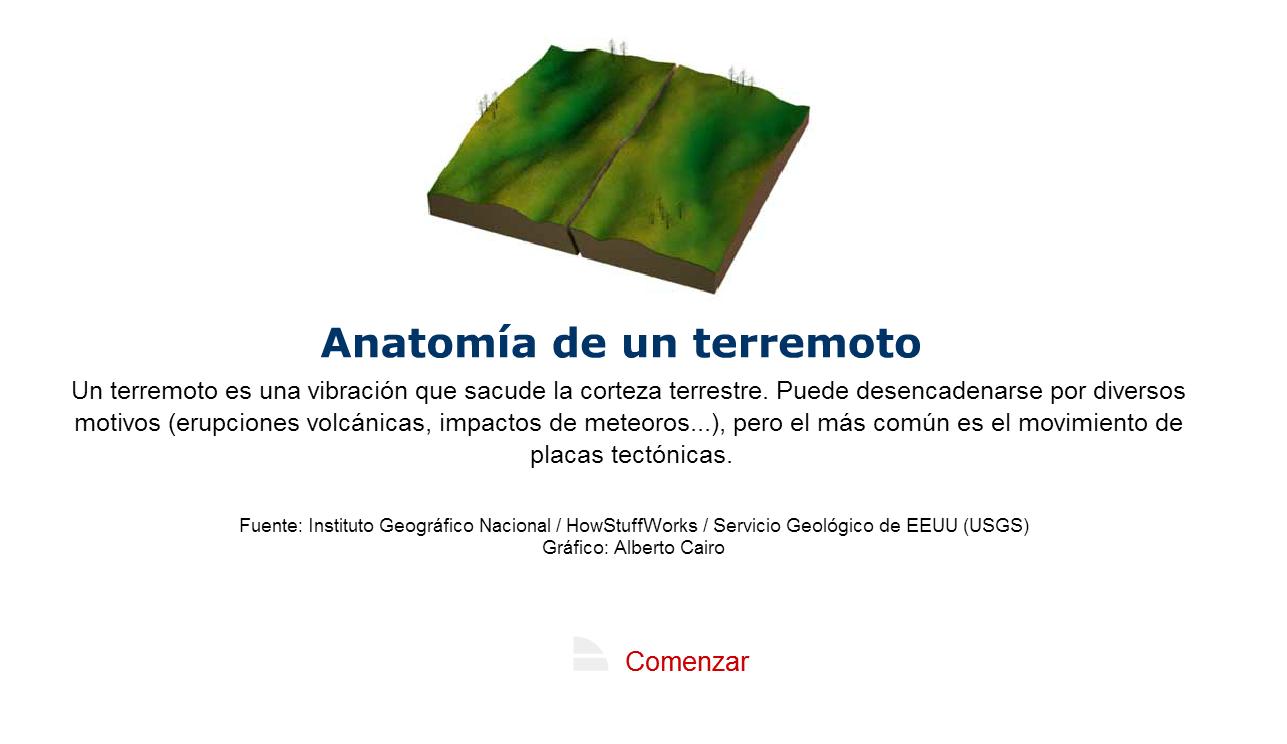 http://estaticos.elmundo.es/elmundo/2003/graficos/jun/s2/terremotos_1.swf