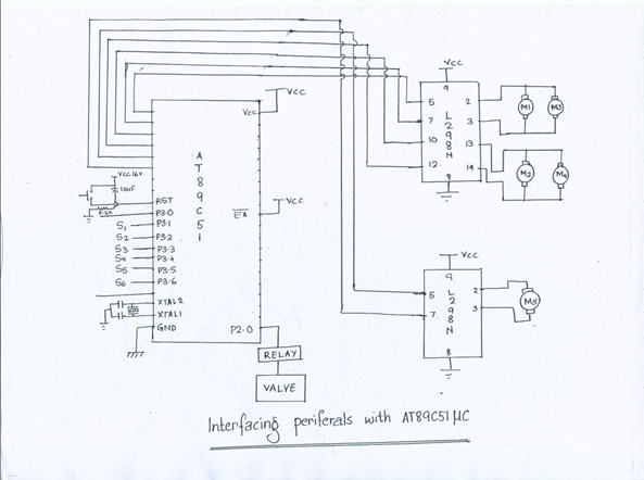Interfacing periferals with AT89C51 Microcontroller