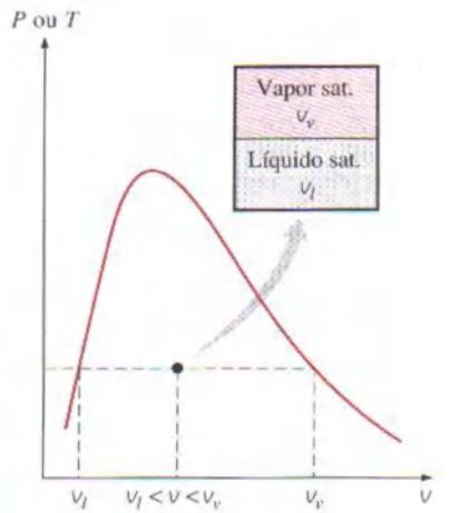 Blog do prof robson marinho entalpia figura 12 representao de ttulo nos diagramas ccengel1996termodinamica ccuart Gallery