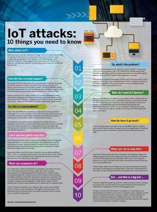 IoT attacks yang harus kita ketahui