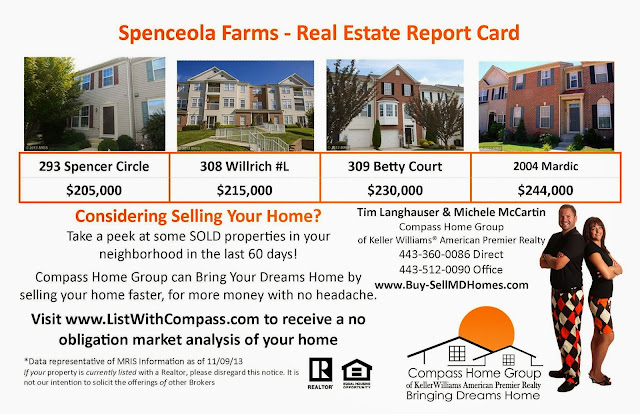 http://www.buy-sellmdhomes.com/listings/areas/5687/subdivision/spenceola+farms/propertytype/SINGLE,CONDO,MULTI,LAND,FARM,MOBILE,COM,RENTAL/listingtype/Resale+New,Foreclosure+Bank+Owned,Short+Sale,Lease+Rent,Auction/