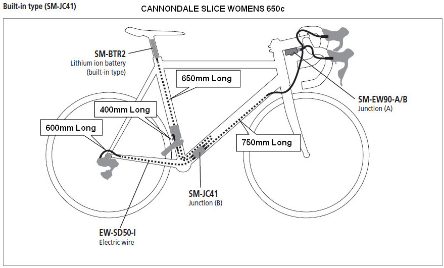cannondale slice upgrade  electronic shift upgrade plan