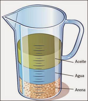 El cálculo de la gasolina y el aceite para la sierra