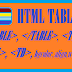 HTML Basics-The table Tag, attributes used with examples, purpose and usage of tables