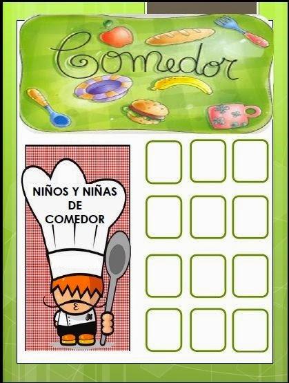 El blog de la se o sara comedor - Carteles de cocina ...