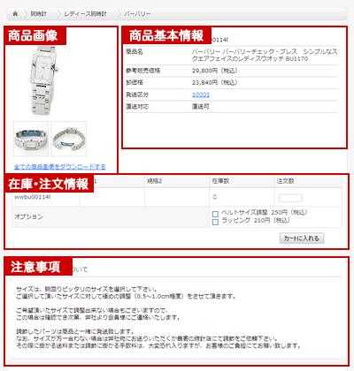 リスクゼロドットコム商品詳細