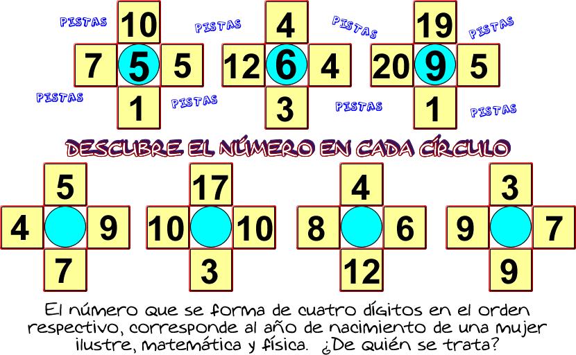 Descubre el número, El número oculto, Descubre el Personaje, Número escondido, Problemas matemáticos, Problemas para pensar, Desafíos matemáticos