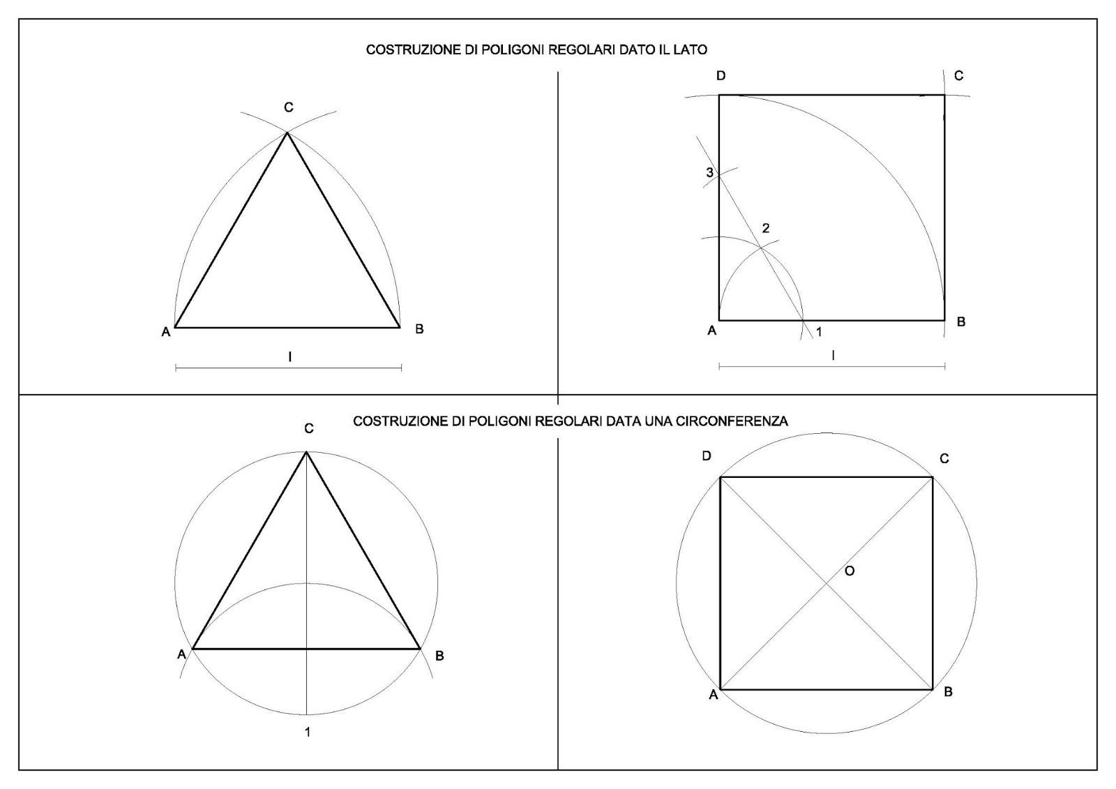 Costruzione triangolo e quadrato dato il lato e inscritti for Costruzione ottagono dato il lato