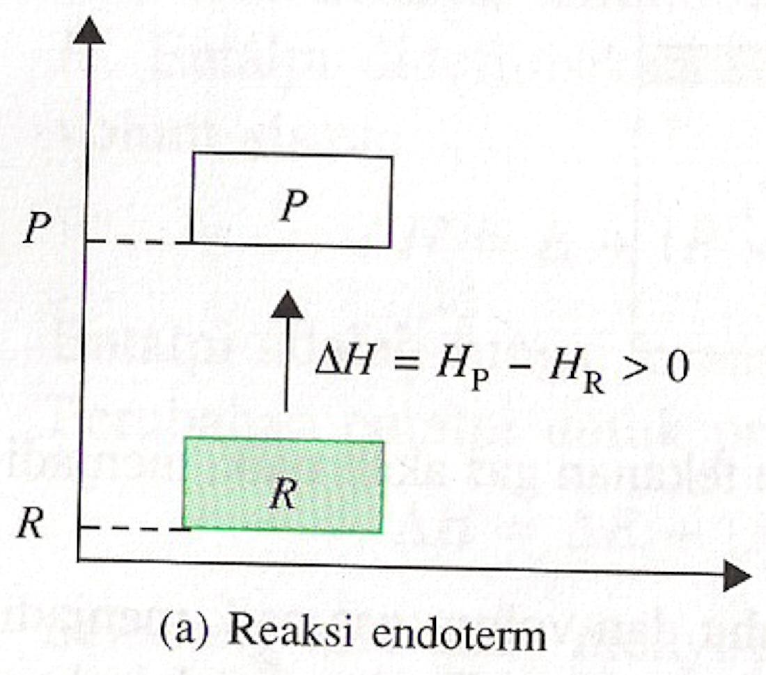 Juni 2014 bijak pradana putra kondisi standar persamaan termokimia ccuart Image collections