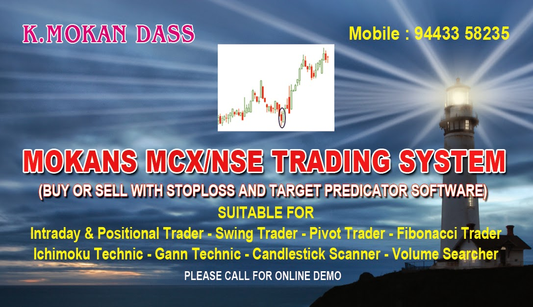 Best online trading system in india