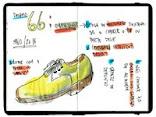 DESAFIO USkP 66 - Sapatos