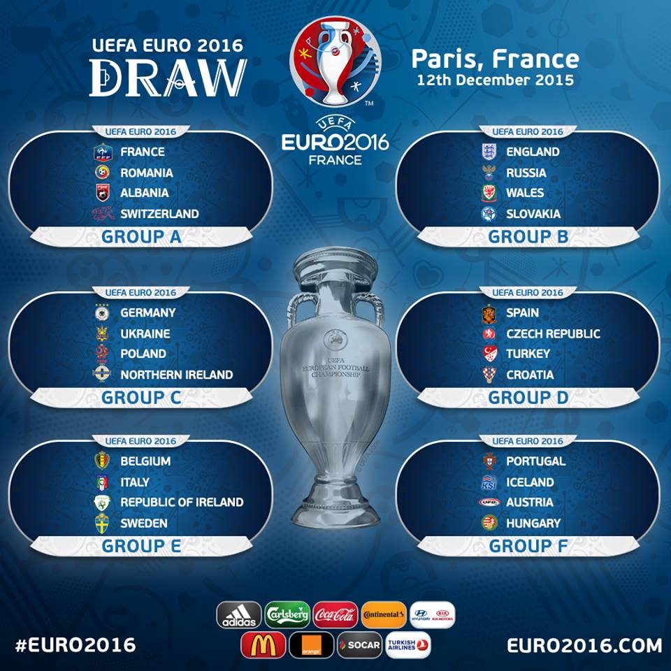 UEFA Euro 2016 Hasil%2BUndian%2BPembagian%2BGrup%2BPiala%2BEropa%2B2016