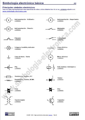 Simbolos electrónicos básicos 2/2