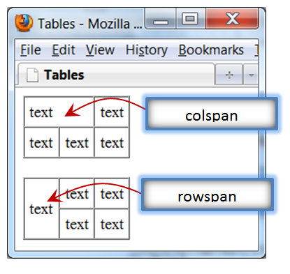Html modifying the table border alignment cellspacing for Table td colspan