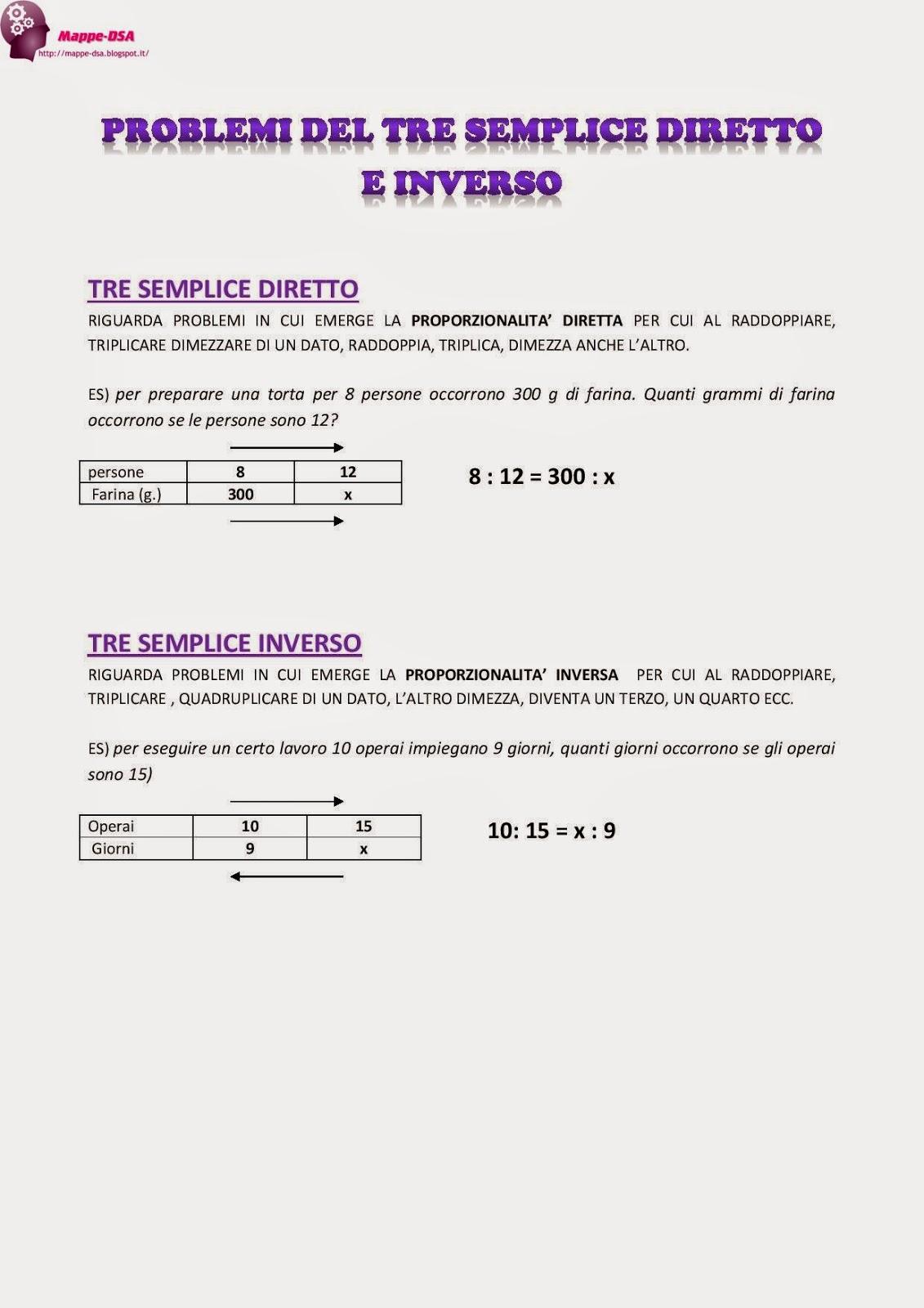 mappa dsa matematica problemi tre semplice diretto e inverso
