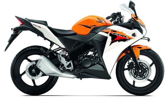 Latest Honda CBR 150R India