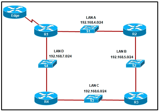 Refer to the exhibit. If the EIGRP routing protocol is used throughout the network, which IP address and mask prefix should be sent by router R1 to the Edge router as a result of manual summarization of LANs A, B, C, and D?