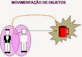 Tiptologia