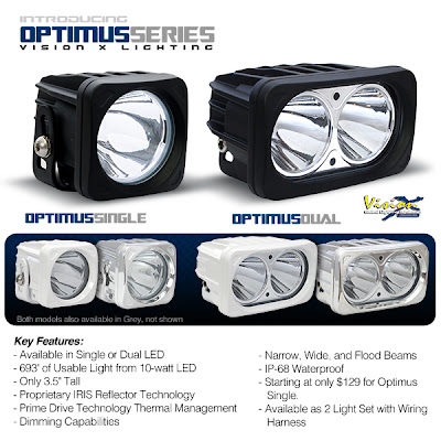 Optimus Series LED Driving Lights