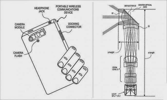 iPhone Patent xam 2