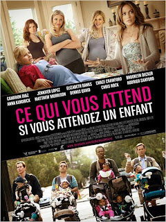 Download Movie Ce qui vous attend si vous attendez un enfant