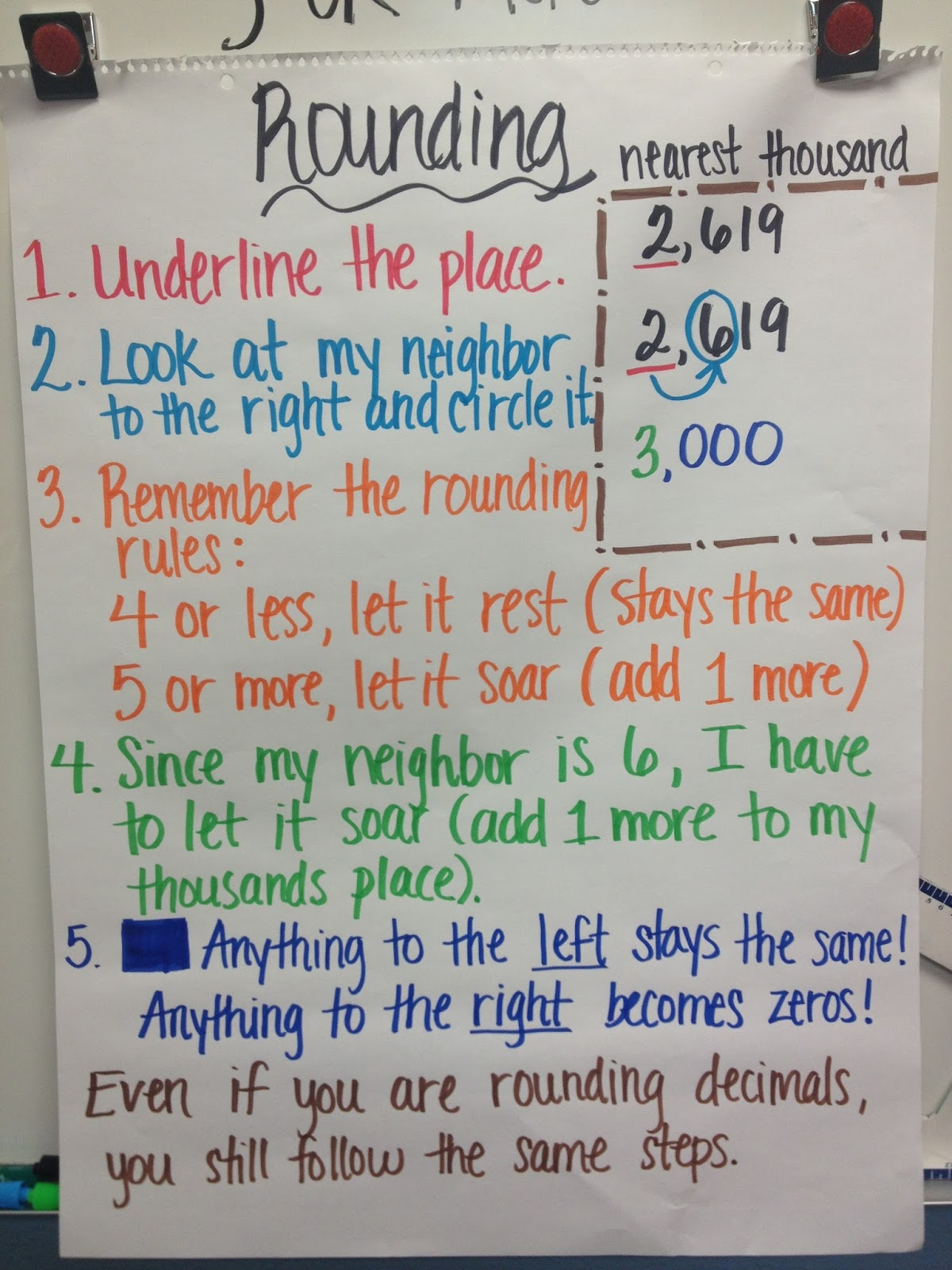 ms. cao's 4th grade math: rounding and estimating whole numbers and