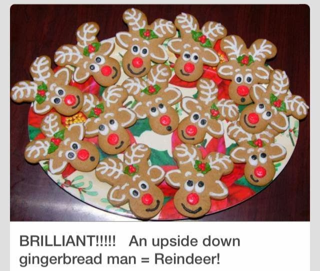 Now You Can Pin It Reindeer Or Upside Down Gingerbread Man