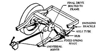 A35A55 Tomos Transmission 4 Subcategories c 184 further How Use Quick Exhaust Valve in addition FOLDING TOP 29466 likewise Racks For Axles additionally Mercedes Benz Motor. on puch wiring diagram