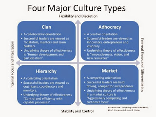 a description of freedom from different aspects according to different cultures Determination and freedom of choice in different cultures and regarding the role of these factors in human psychopathology, (sato, 2001), psychological well- being, motivation and other aspect of human have defined individualism as the system of cultural representations and practices where priority is given to the.