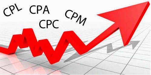 cpa cpm cpc