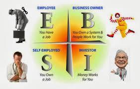 Profil Wirausaha Salesmanship