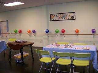 birthday parties charlotte nc