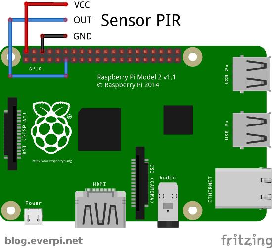 ligação raspberry pir sensor pir
