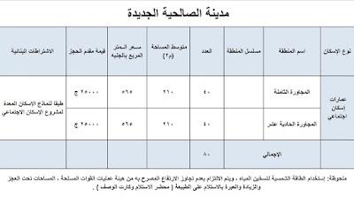حصريا خلاصة كراسة شروط أراضي %D8%A7%D9%84%D8%B5%D