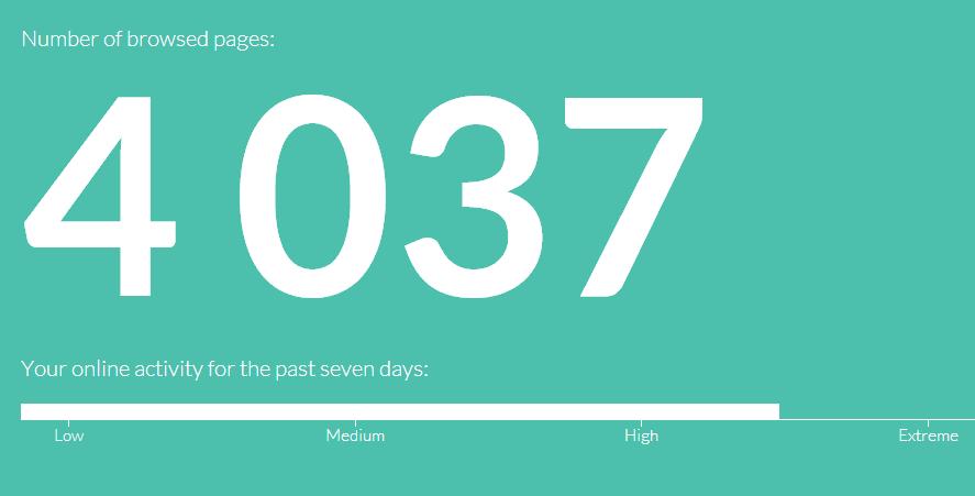 nombre de pages vue par semaine sur internet