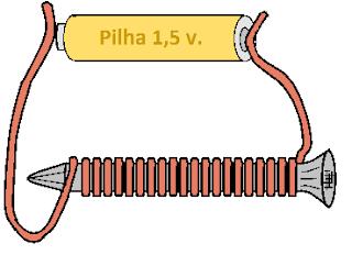 Eletroímã caseiro com prego e fio de cobre