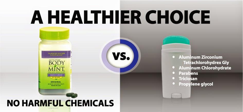 Aluminum In Deodorants And Antiperspirants