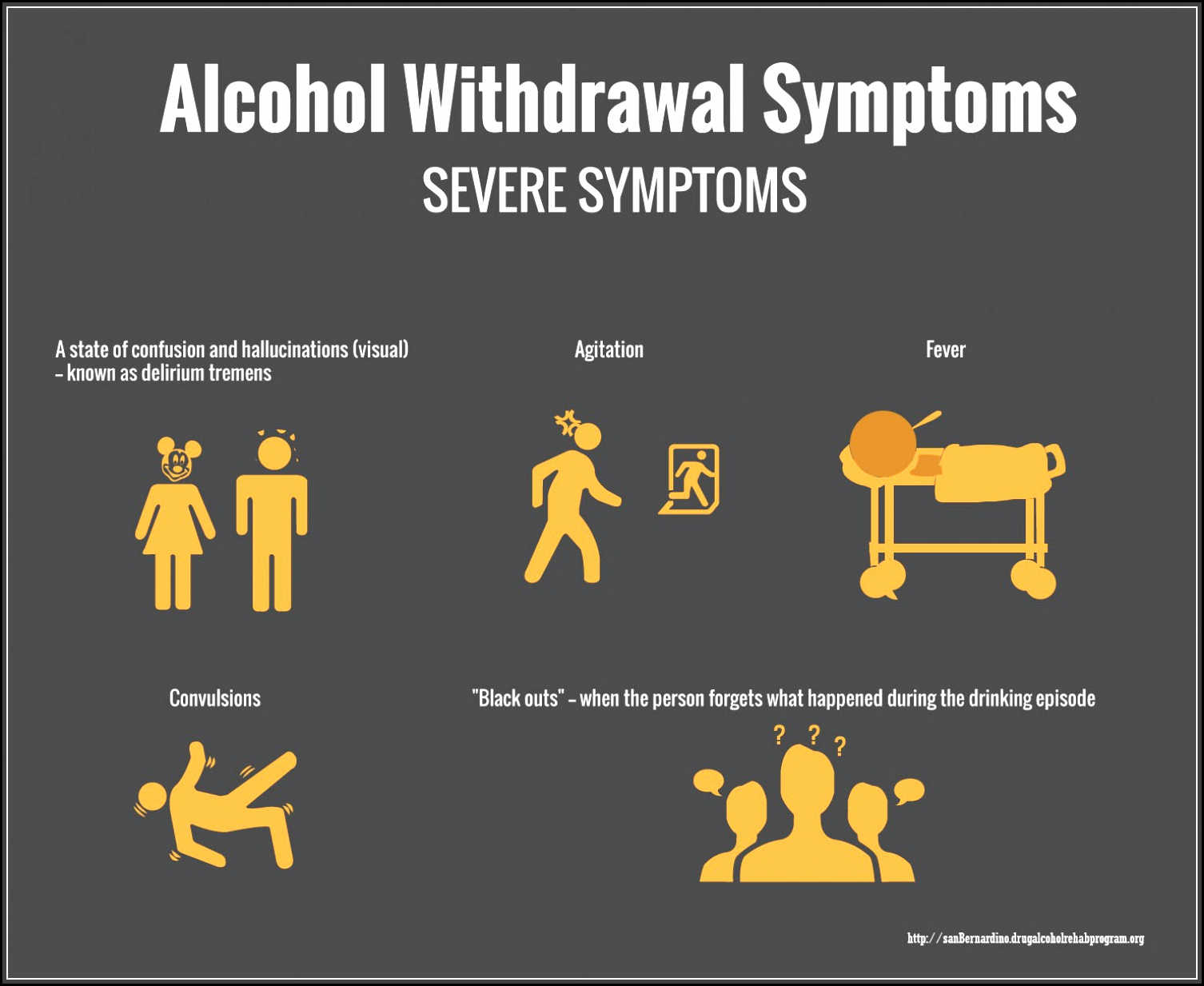 Alcohol Withdrawal Symptoms and Causes to All Ages - Your friendly ...