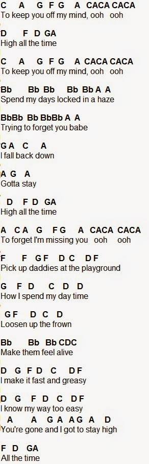 Flute Sheet Music Habits Stay High