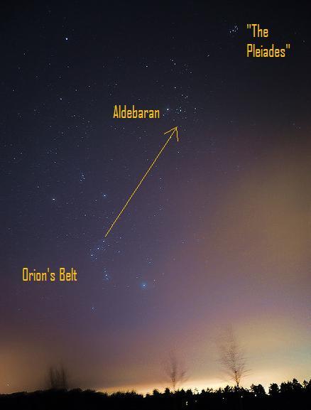 Ba ngôi sao thẳng hàng của chòm sao Orion (Lạp Hộ) sẽ chỉ cho bạn chòm sao Kim Ngưu và cụm sao Pleiades. Tác giả : Janne.