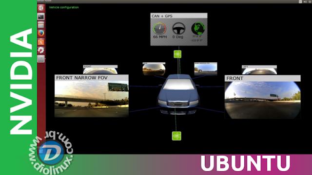 Nvidia usa Ubuntu