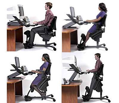 Ergonomia johana for Mobiliario y equipo ergonomico