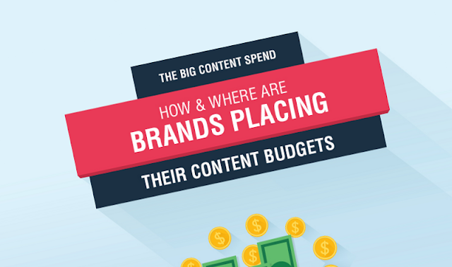 The Big Content Spend: How & Where Are Brands Placing Their Content Budgets (Infographic)
