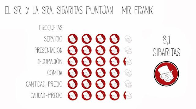 Mr. Frank Madrid _ 16