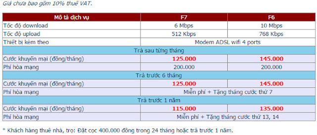 Đăng Ký Lắp Đặt Wifi FPT Huyện Diên Khánh 1