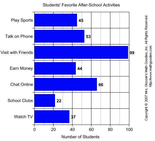 Statistics On How Many Kids Each Year Skip A Grade