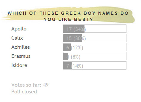 The Art of Naming: 5 Rarely Used Greek Boy Names!