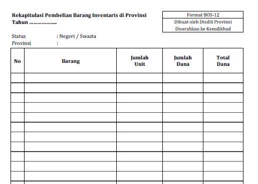 Pencatatan Barang Inventaris Sumber Dana Bos Pusat Deuniv