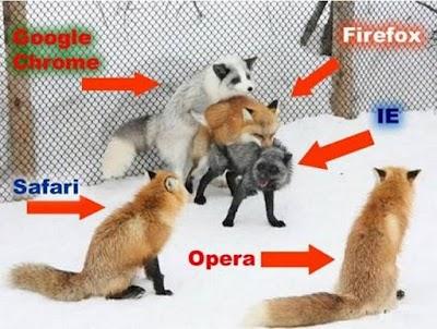 zaozzies blog Internet Explorer vs Firefox vs Google Chrome